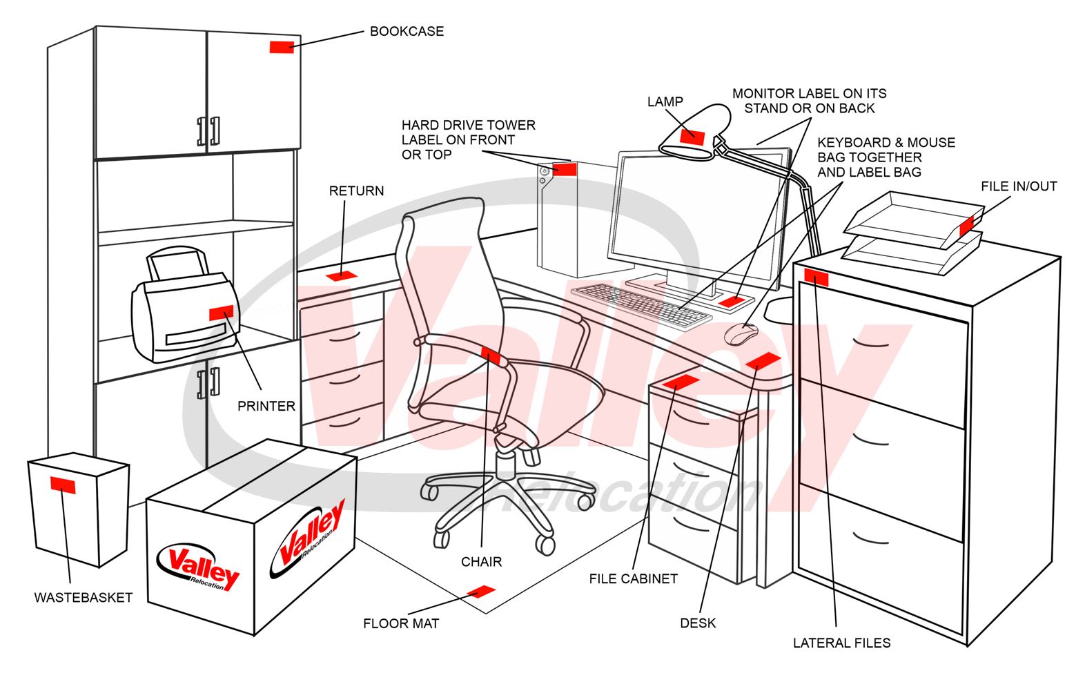 Office Moving Tips for labeling a office workstation