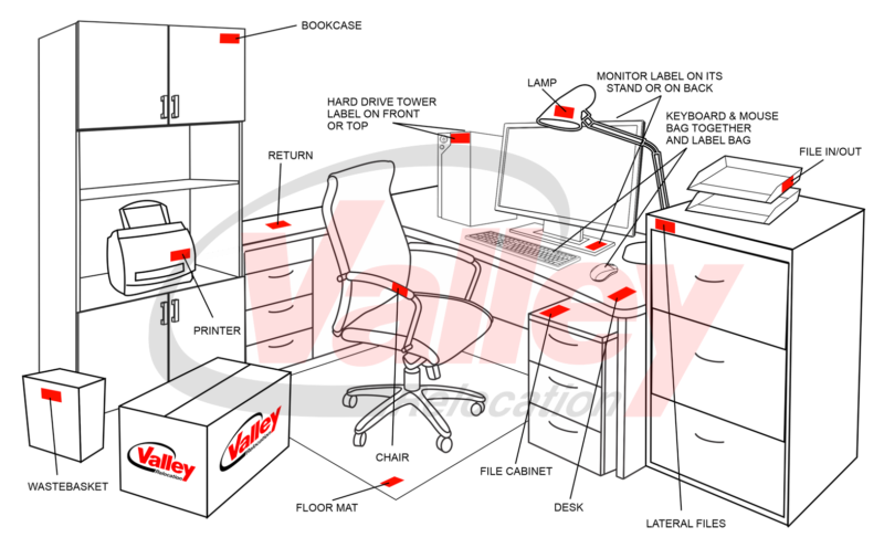 Label Office Furniture Guide